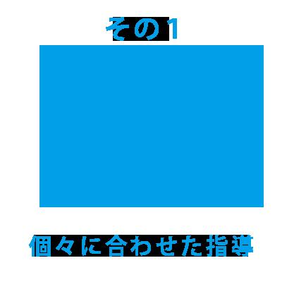 学習を助ける