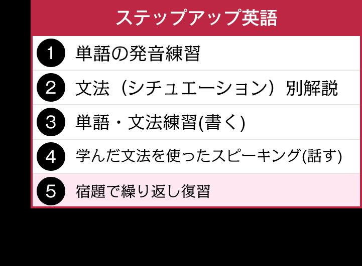 ステップアップ英語